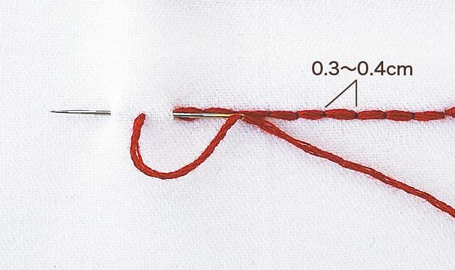 返し縫いのやり方