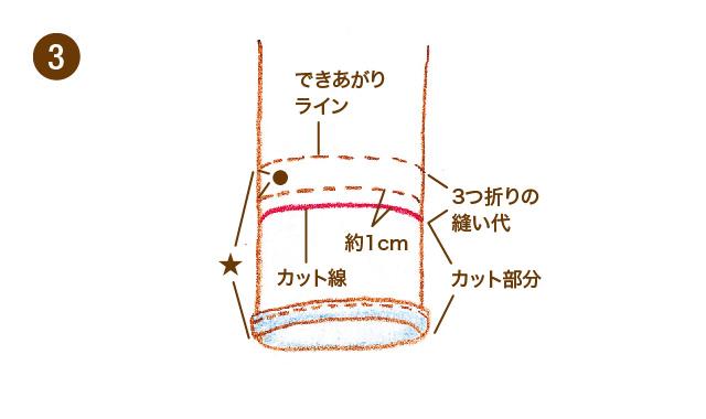 裾上げの手順3