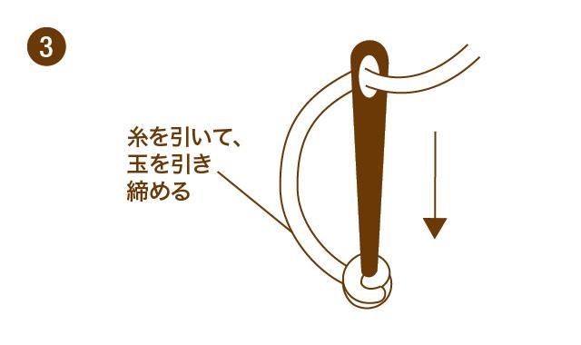 フレンチノットステッチの刺し方③