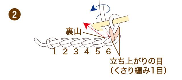 かぎ針編み こま編み 手順②