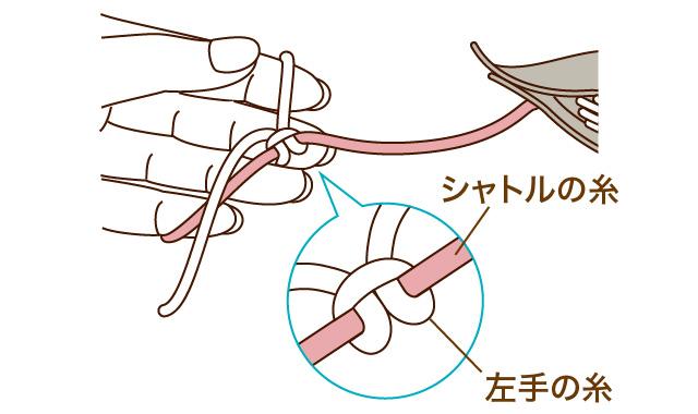 タティングレース 正しい編み目