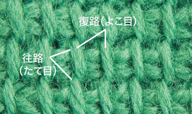 アフガン編み アフガン編みの編み方の進め方