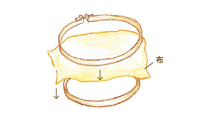 刺繍枠-1