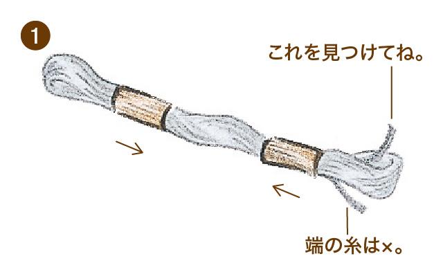 25番手糸 扱い方①