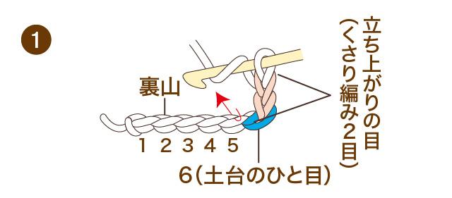かぎ針編み 中長編み 手順①