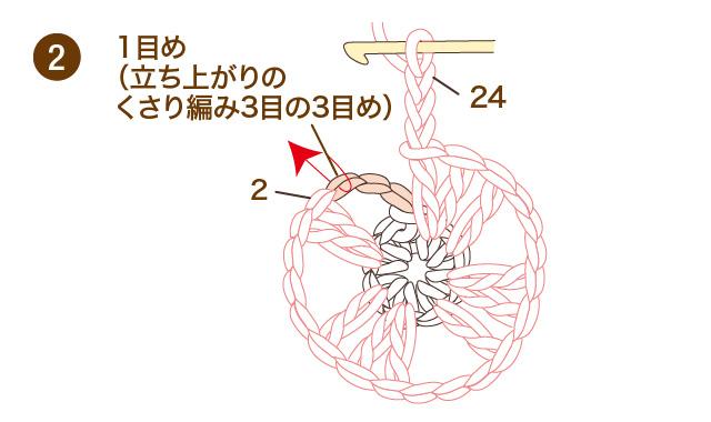 かぎ針編み 2段めを長編みにする場合 手順②