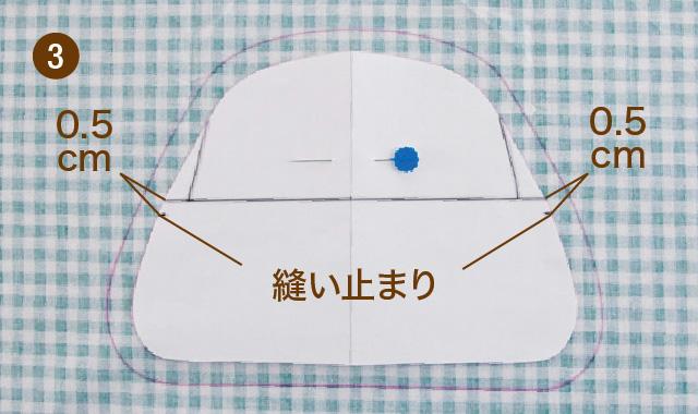 型紙の作り方 手順③