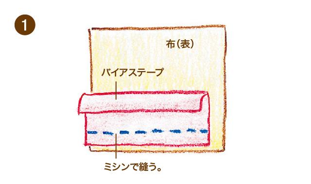 テープ 作り方 バイアス