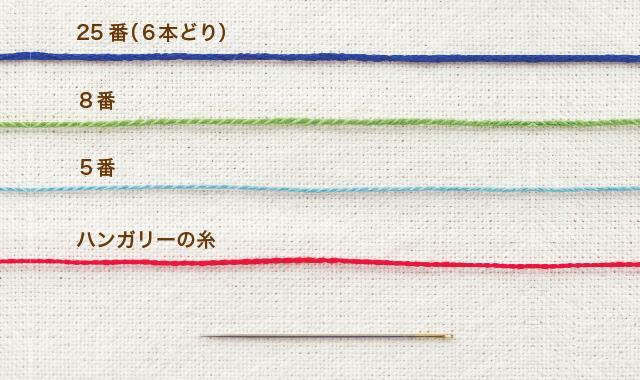 カロチャ刺繍 刺繍糸 針