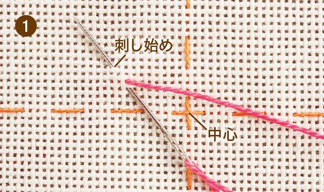 ハーダンガー刺繍 ストレートステッチ 手順①