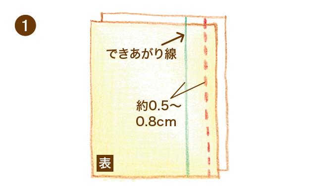 袋縫い 手順①