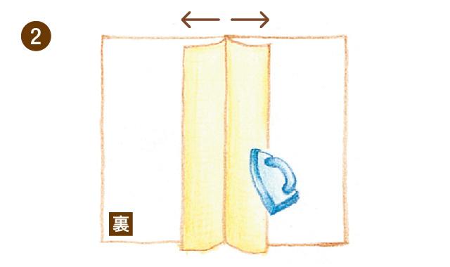割り伏せ縫い 手順②