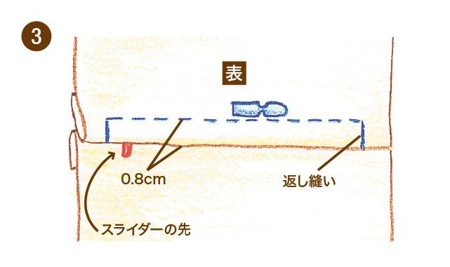シーツやクッションのファスナーの付け方 手順③
