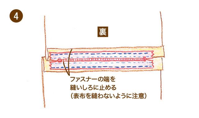 シーツやクッションのファスナーの付け方 手順④