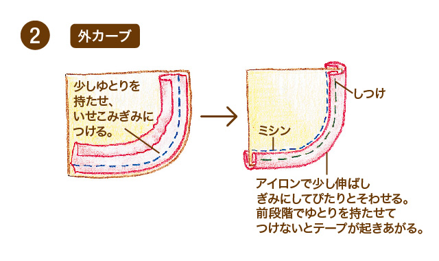 作り方 バイアス テープ