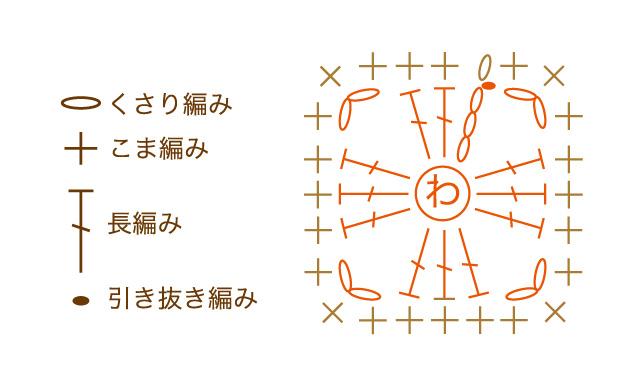 巻きかがりはぎ 編み図
