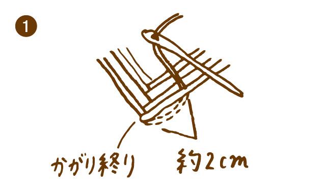 かがり終わり(糸の始末の仕方)手順①