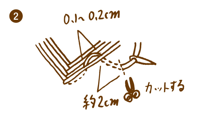 かがり終わり(糸の始末の仕方)手順②