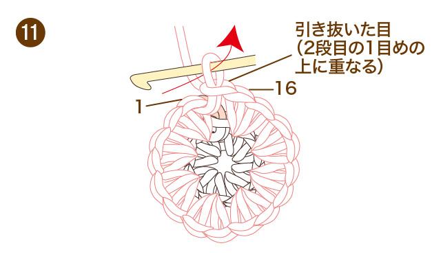 輪のひきしぼりと輪で編んでいく場合の数え方 かぎ針編み こま編み 手順11