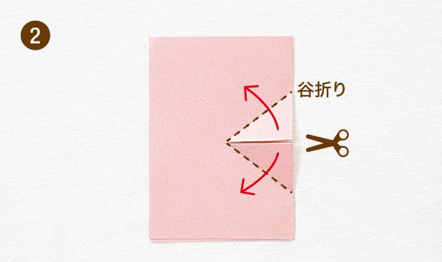 飛び出すカードの基本 くちばしの作り方 手順②