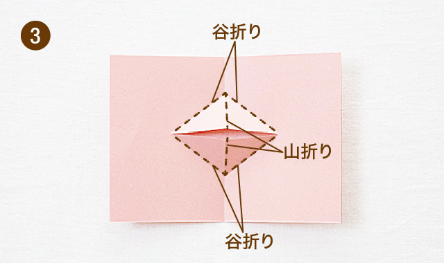 飛び出すカードの基本 くちばしの作り方 手順③