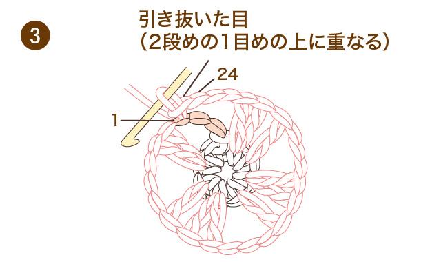 かぎ針編み 2段めを長編みにする場合 手順③