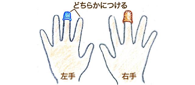 指ぬきの使い方 シンブルとは?