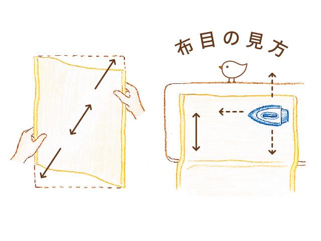 布目の見方と正しく直す方法