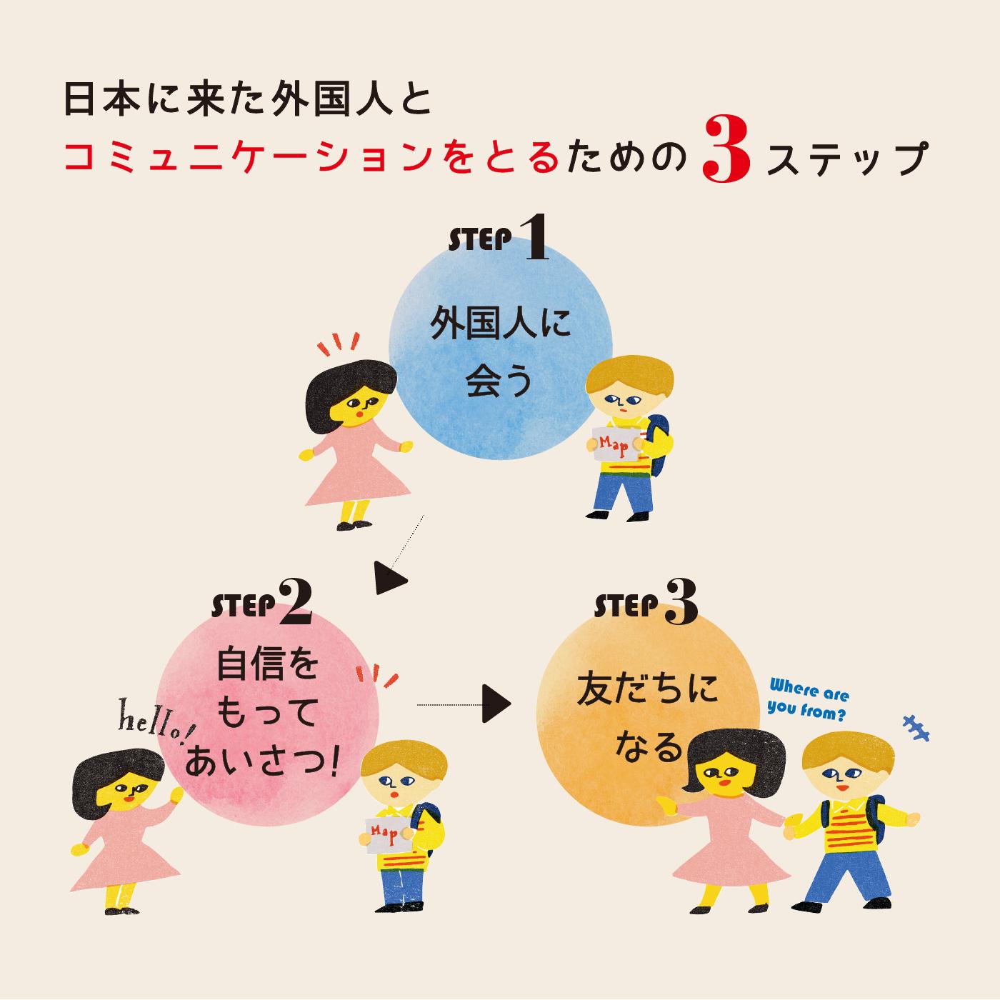 いろんな国のことを学んでコミュニケーションスキルを磨くありそうでなかった語学講座。海外の方に思わず声をかけたくなりますよ!