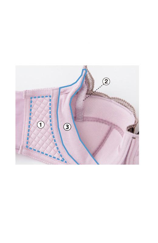 これは参考画像です。①キルトステッチを入れたサイドパネルが、お肉のわき流れを防止。②ストラップはカップ内側の胸のサイド側に付いているから、胸より深い位置から、しっかり寄せ上げます。③やさしくバストを持ち上げるリフト仕様。