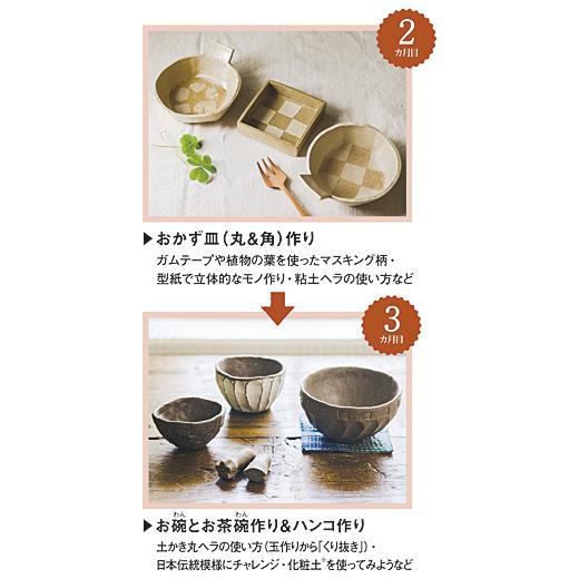 2:セット内容 陶土(象牙色約500g 1個・きな粉色約500g 1個)、粘土ヘラ、型紙3:セット内容 ※化粧土(白)は別売りです。陶土(黒豆色約500g 2個)、土かき丸ヘラ、型紙