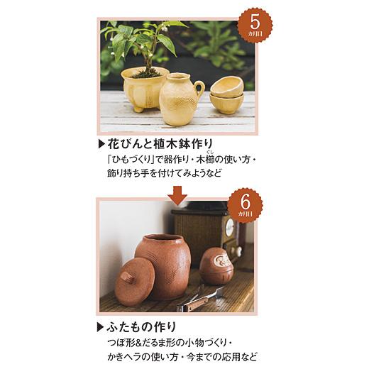5:セット内容 陶土(薄山吹色約500g 1個)、木櫛、型紙6:セット内容 陶土(あずき色約500g 1個)、平線かきヘラ、型紙