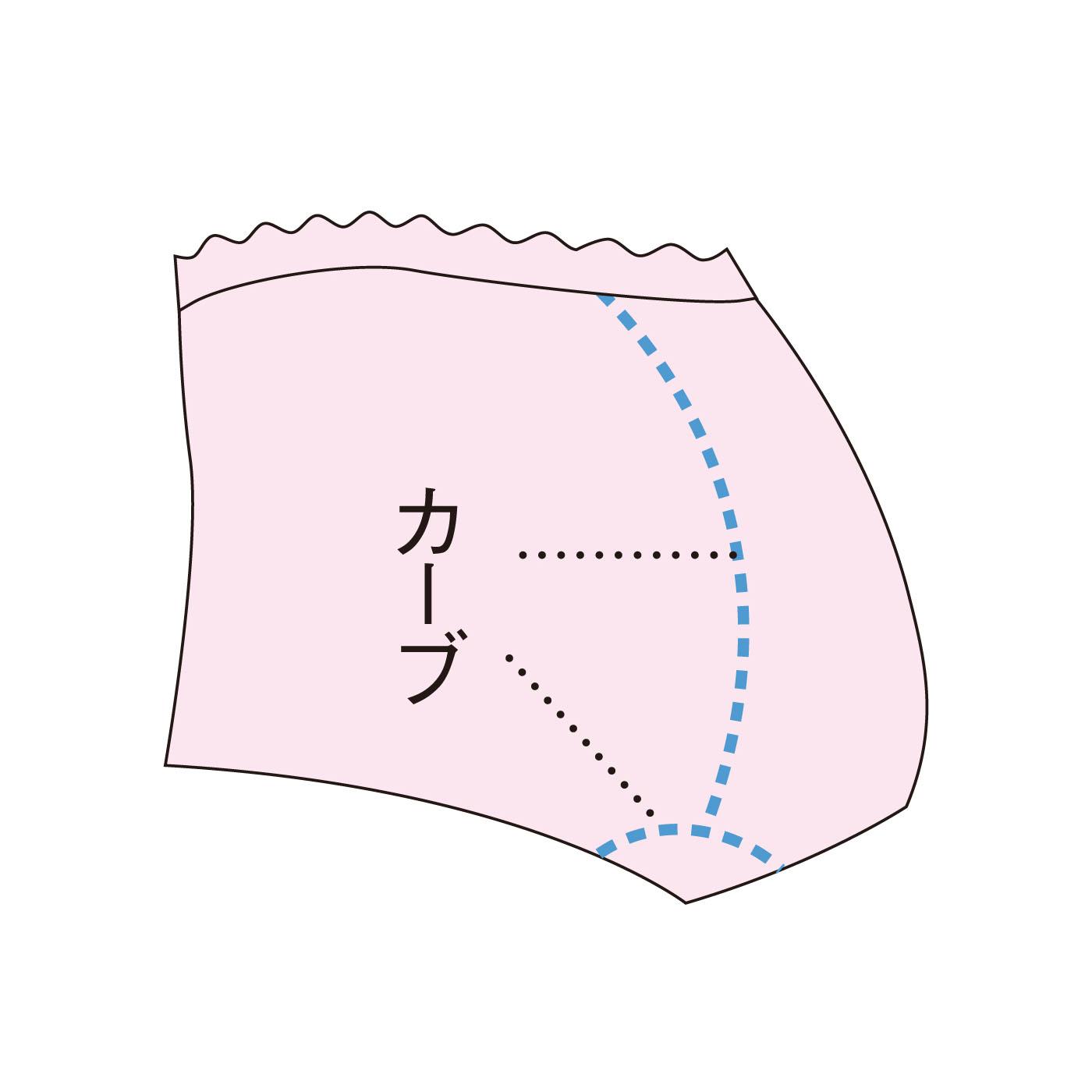 バック中央およびクロッチ後ろの縫製をカーブ状にすることで、おしりのラインに沿ってきちんと包み込みます。