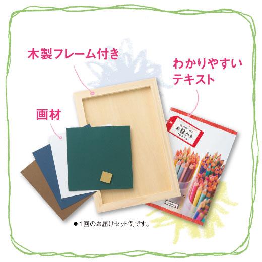 1回のお届けセット例です。画材、テキスト、木製フレームのセット。