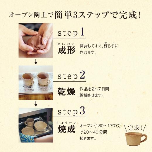 簡単3ステップで完成!
