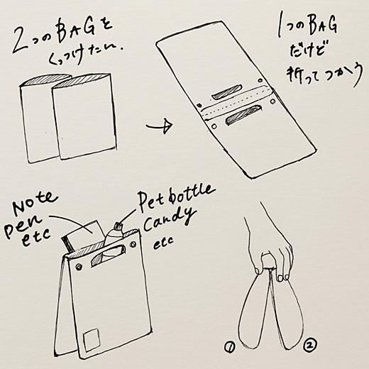 きれいに整理されたバッグにあこがれていました。自分なりのルールで中身をしっかり分けられるようふたつのバッグをくっつけたのが、何よりの魅力です。