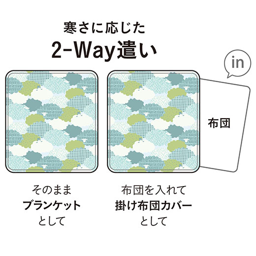 寒さに応じた2-Way違いでブランケット・掛け布団カバーとして使えます。