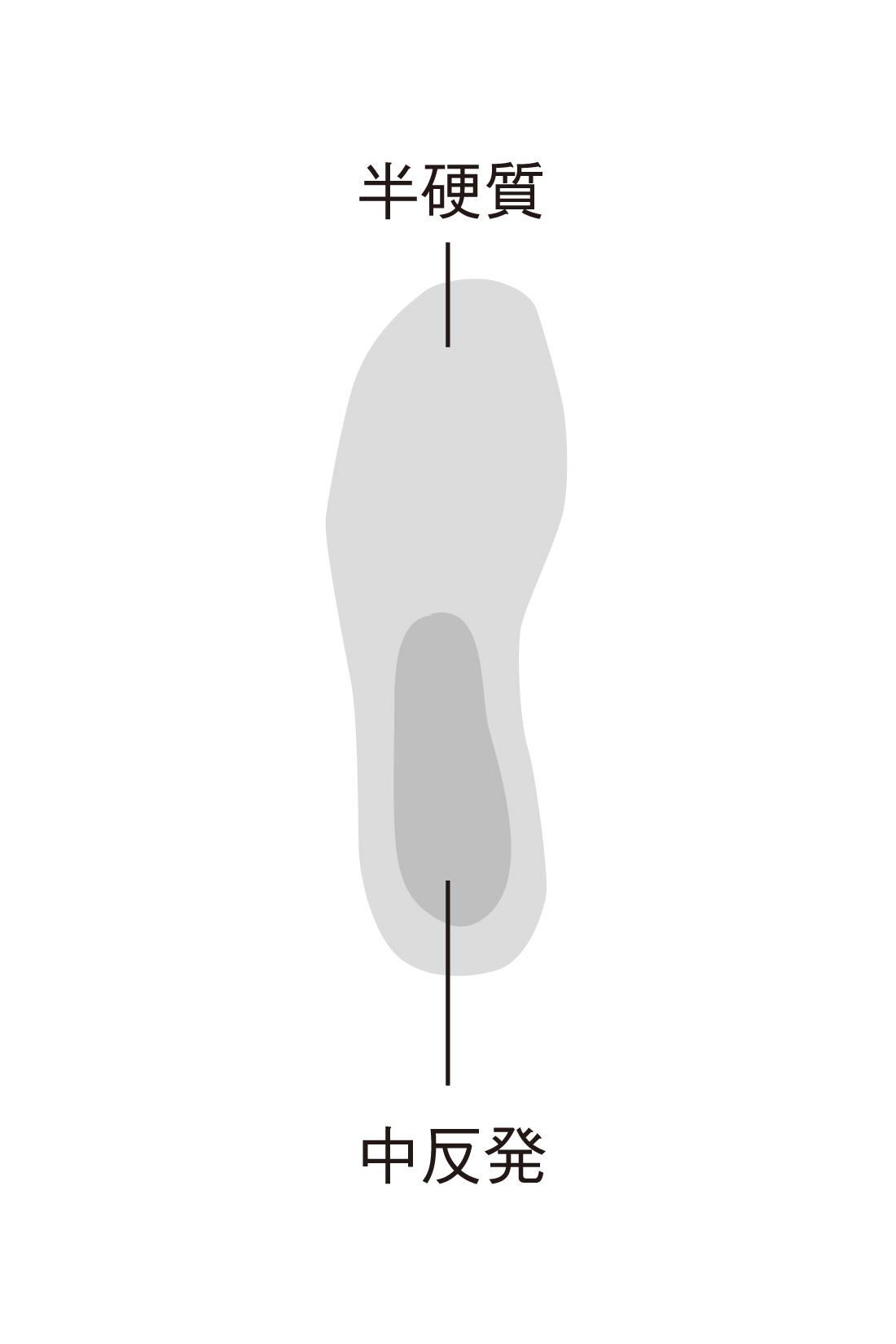 つま先部分には低反発スポンジ、かかと部分には衝撃吸収スポンジを採用。