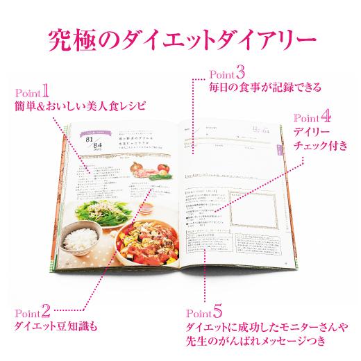 POINT1 スーパーの食材で作れるヘルシーなお手軽レシピで、お料理のレパートリーも広がります。 POINT2 結果に差が出る?! 栄養やダイエットに効果的な食べ方などワンポイントアドバイス付きの日も。 POINT3 一日3食の食事内容をメモ。食生活がチェックできるから、食べ過ぎをセーブすることも。 POINT4 ほっそり体形に近づく食生活や美肌習慣のポイントなど4つの質問で毎日簡単チェック。 POINT5 同じようにダイエットをがんばって成功したモニターさんのリアルなつぶやきを毎日チェックして、仲間気分であせらずに効果を狙いましょう。