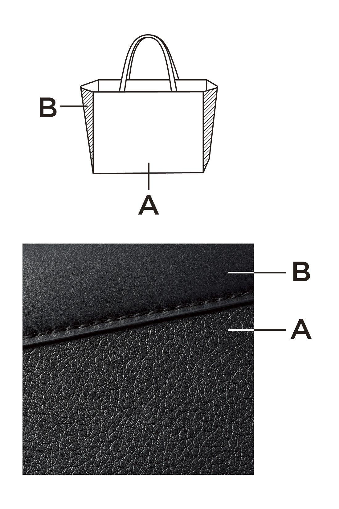 しぼ感のある革風(A)となめし革風(B)の表情を併せもつ一枚の素材を表裏遣いで使用。