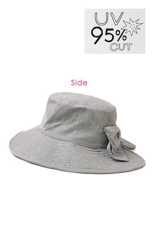 Side UV95% CUT