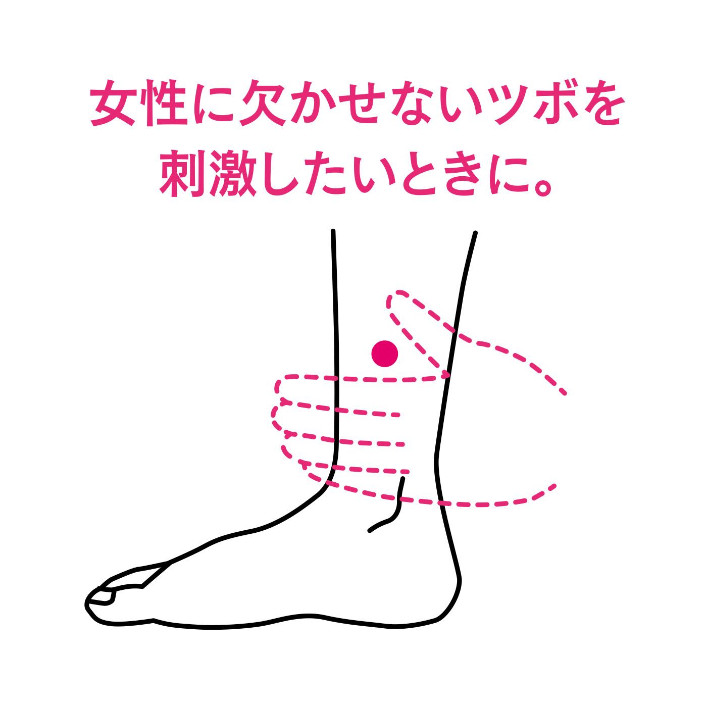 ■三陰交(さんいんこう)足の内くるぶしから指4本上。