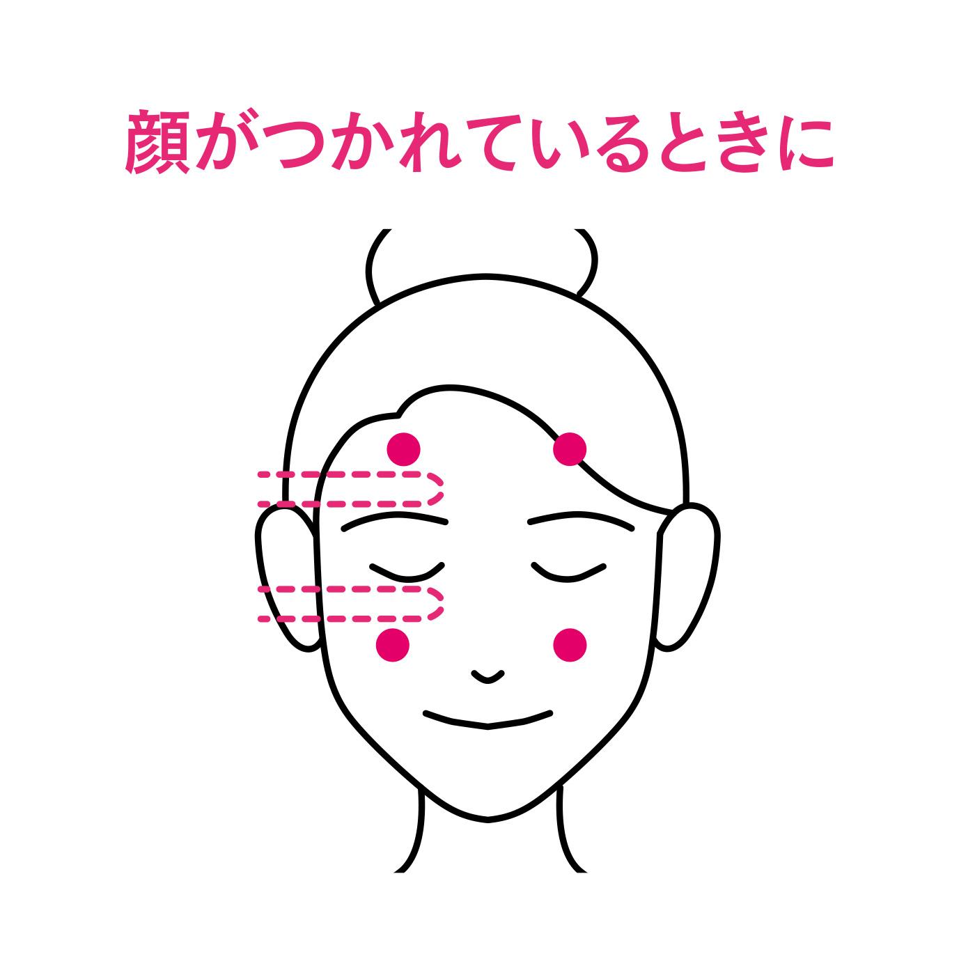 ■陽白ようはく眉の上、親指1本上。■四白(しはく)目の下の骨の縁から指1本下。