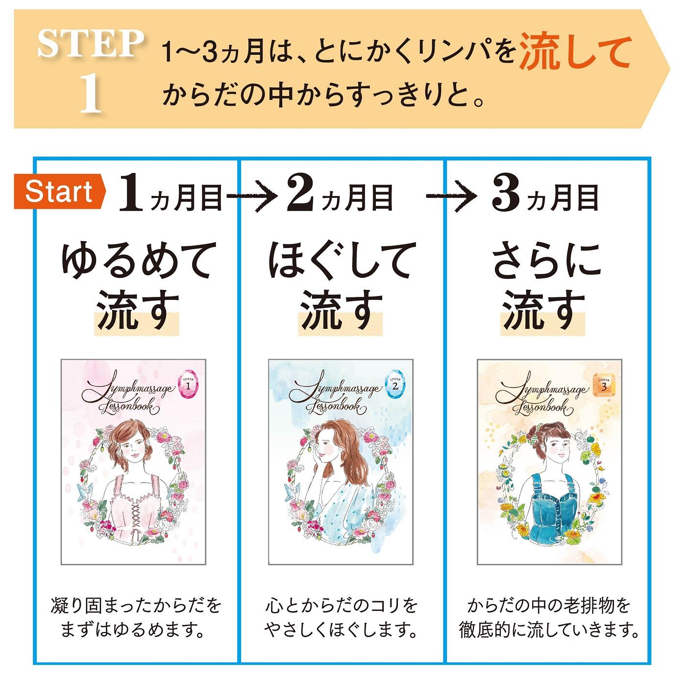 【STEP1】 リンパを流す3ヵ月。