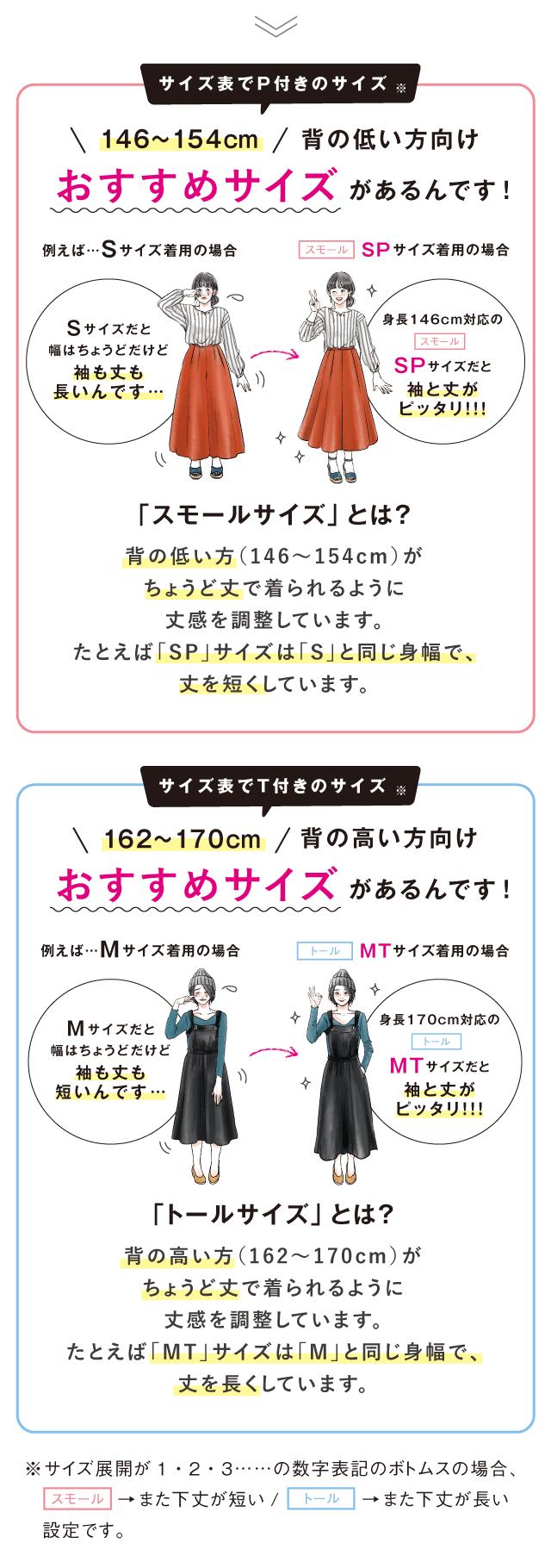ファッション 口コミ Dokiki