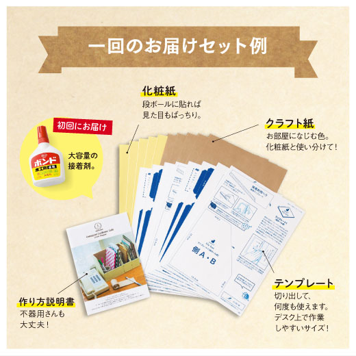 一回のお届けセット例 化粧紙、クラフト紙、テンプレート、作り方説明書。初回にお届け 大容量の接着剤。