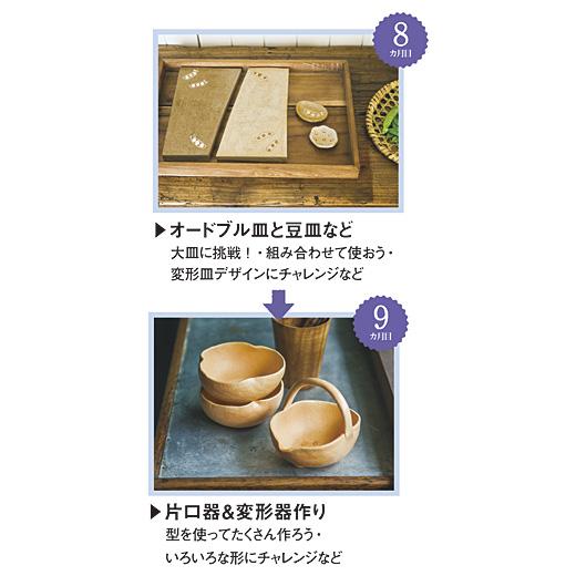8:セット内容 陶土(きな粉色約500g 1個・象牙色約500g 1個)、型紙9:セット内容 陶土(薄山吹色約500g 2個)、器型、型紙