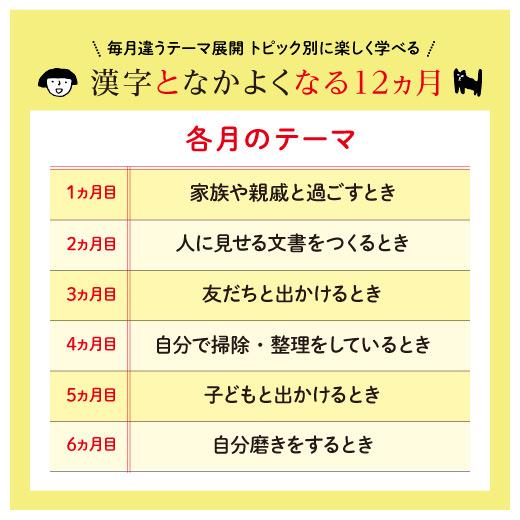 学んだことがすぐに活かせるよう、身近な日常シーンで役立つ漢字をセレクト