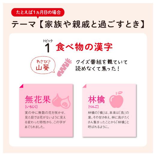 例えば1ヶ月目のトピック1は意外と知らない「食べ物の漢字」。