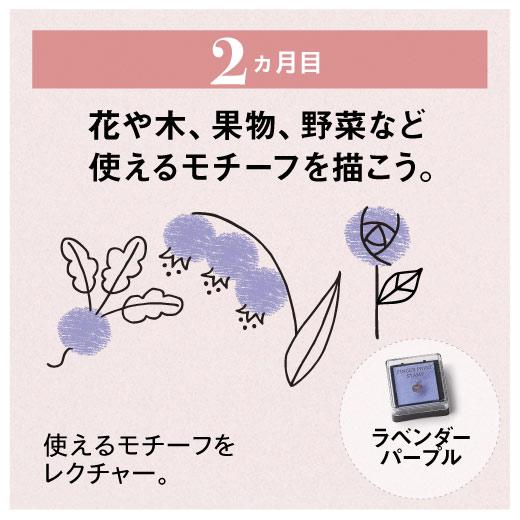 2ヵ月目 花や木、果物、野菜など使えるモチーフを描こう。